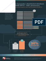 Do more Apache Cassandra distributed database work with AMD EPYC 7601 processors - Infographic