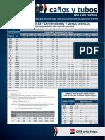 Tubos ASTM A53 - Dimensiones y Pesos Teóricos