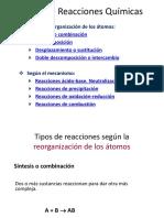 tipos_reacciones_quimicas