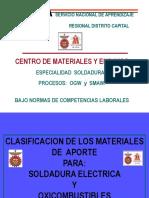 Clasificacion de los Materiales de Aporte (SENA)