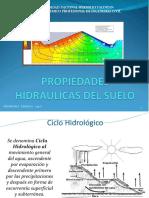 PROPIEDADES HIDRAULICOS DEL SUELO.pdf