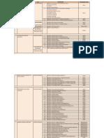 SPP1M List of University Programmes