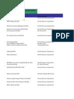 Senarai Companies for Internship Placement