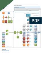 Meridium Enterprise APM Product Workflow