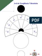 Graf Apometria