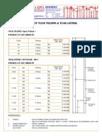 Price List Tiang Listrik