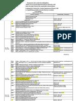 Programme de La Visite Des Délégation de La Ville d'Arles Et Du CD de Gironde - Program Posete Delegacije Grada Arla i Saveta Departmana Zirond 2-5 Nov 2016 - V04102016(1)
