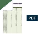 Reporte DatosMeteorologicos