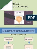 Tema 2 El Contrato de Trabajo.pptx (1)