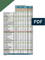 Costo Produccion Granadilla Oxapampa