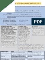 Clase 3 - Metodos de Investigacion Psicologica
