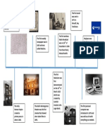 media history timeline pdf