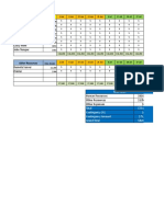 Project Cost Tracking Excel Template.xlsx