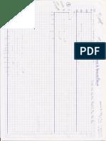 Ejercicios de Parcial Resueltos0001 Sistemas Operativos