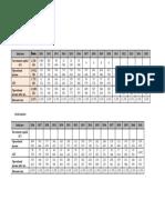 8 Investment Practice Initial Data