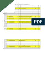 Jadwal Perkuliahan PWK Itera Tingkat II