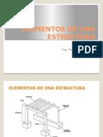 Sistemas Construct 2 Elementos