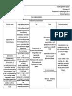 Ficha Farmacológica - Beclometasona