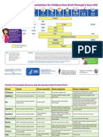 parent-ver-sch-0-6yrs.pdf