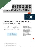 ESFUERZOS PRODUCIDOS POR CARGAS AL SUELO.pdf