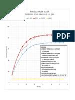 temperature-vs-time-for-5.69l-min-graph-for-mcf-version-3.pdf