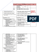 Perbandingan Kursus MPI8033