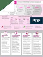 Enfasis Diagramas EECC Pacientes
