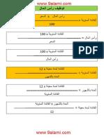قواعد الرياضيات السادس ابتدائي من اعداد الاستاذ الدويبي