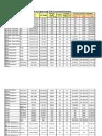 CEC Inverters list