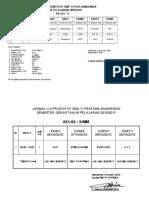 Jadwal Pelajaran Produktif SMT GENAP
