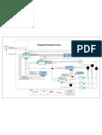 integrated change process (ssadm data flow)