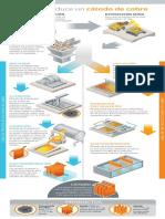 proceso_productivo_cobre_codelco.pdf