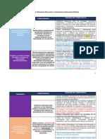Perfil de Egreso_dimensiones y Competencias 131117