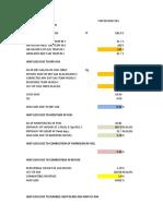 Boiler Performance Test Calc