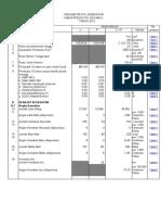 Tabel Profil Sidoarjo 2015