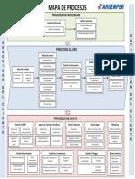 Mapa de Procesos Argenper Oficial
