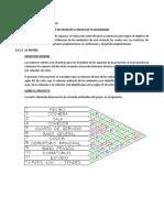 Cuadro de Programacion