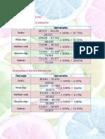 calculation lipid analysis