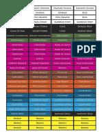counters.pdf