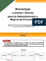 114941296 Administracion y Mejora de Procesos