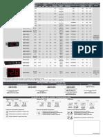 Tabla de Referencias y Caracteristicas de Los Termómetros Controladores de Temperatura