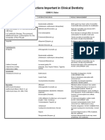drug interactions.pdf