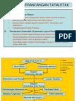 Metode Perancangan Dan Aliran Bhn-2(1)