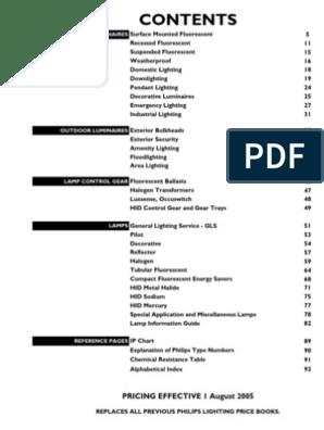 Phillips Lighting Guide 2005-2006 - Trimmed | Lighting | Fluorescent