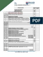 MSc SE Time Table 2016 17 v1