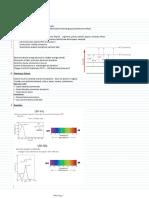 (UV Vis) Spectroscopy