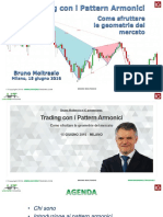 Trading Con i Pattern Armonici