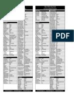 D300s_Setup_Guide (1).pdf