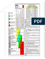 FY-PTO-030 Tabla GSI 2016.pdf