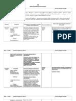 Formato Planificación 2017(2)